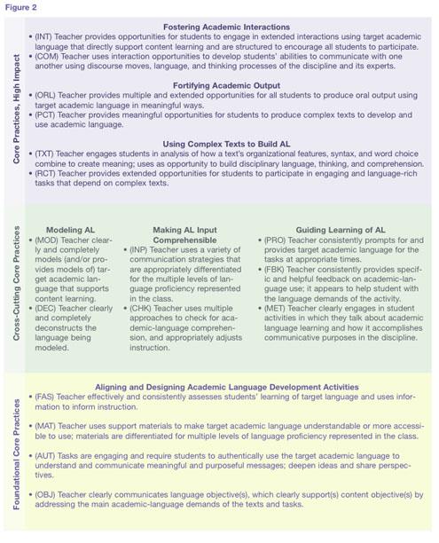 language development observation examples